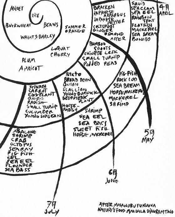 「エキシビジョン・カッティングス」 マチュウ・コプランによる展覧会 銀座メゾンエルメス フォーラム-1